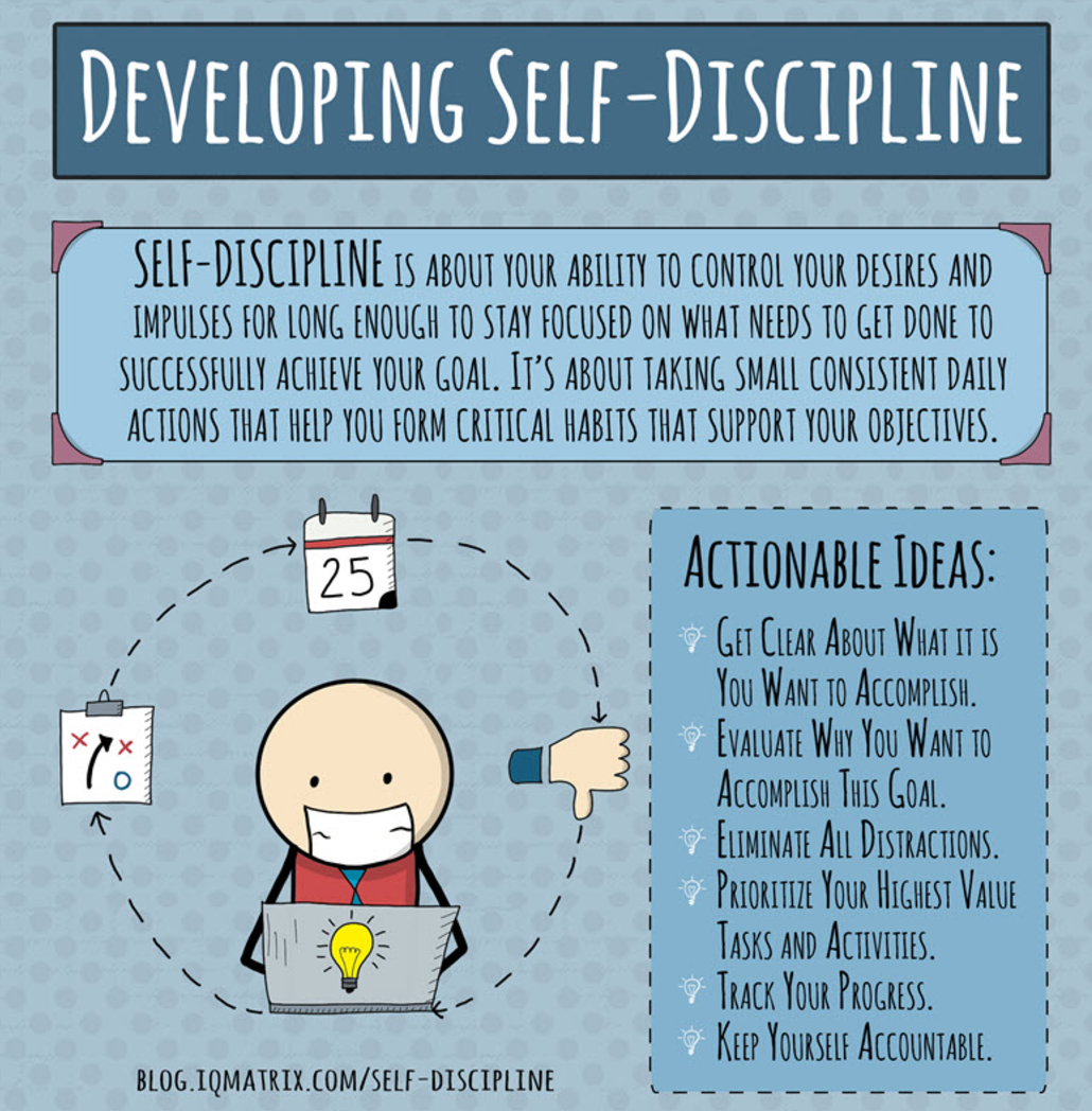 write an essay on self discipline Discipline essay for class 1, 2, 3 students in the school are generally assigned to write discipline essay self-discipline means differently to different.